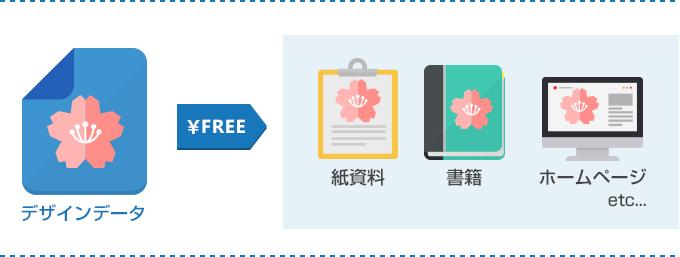 デザインデータ ¥FREE 紙資料 書籍 ホームページ etc...